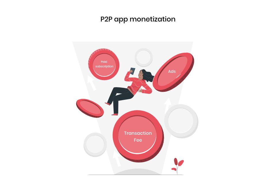 How to set up cash app monetization
