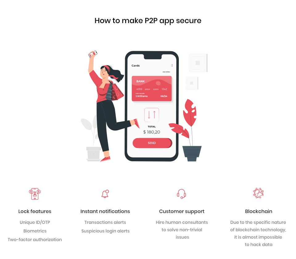 Secure peer to peer payment
