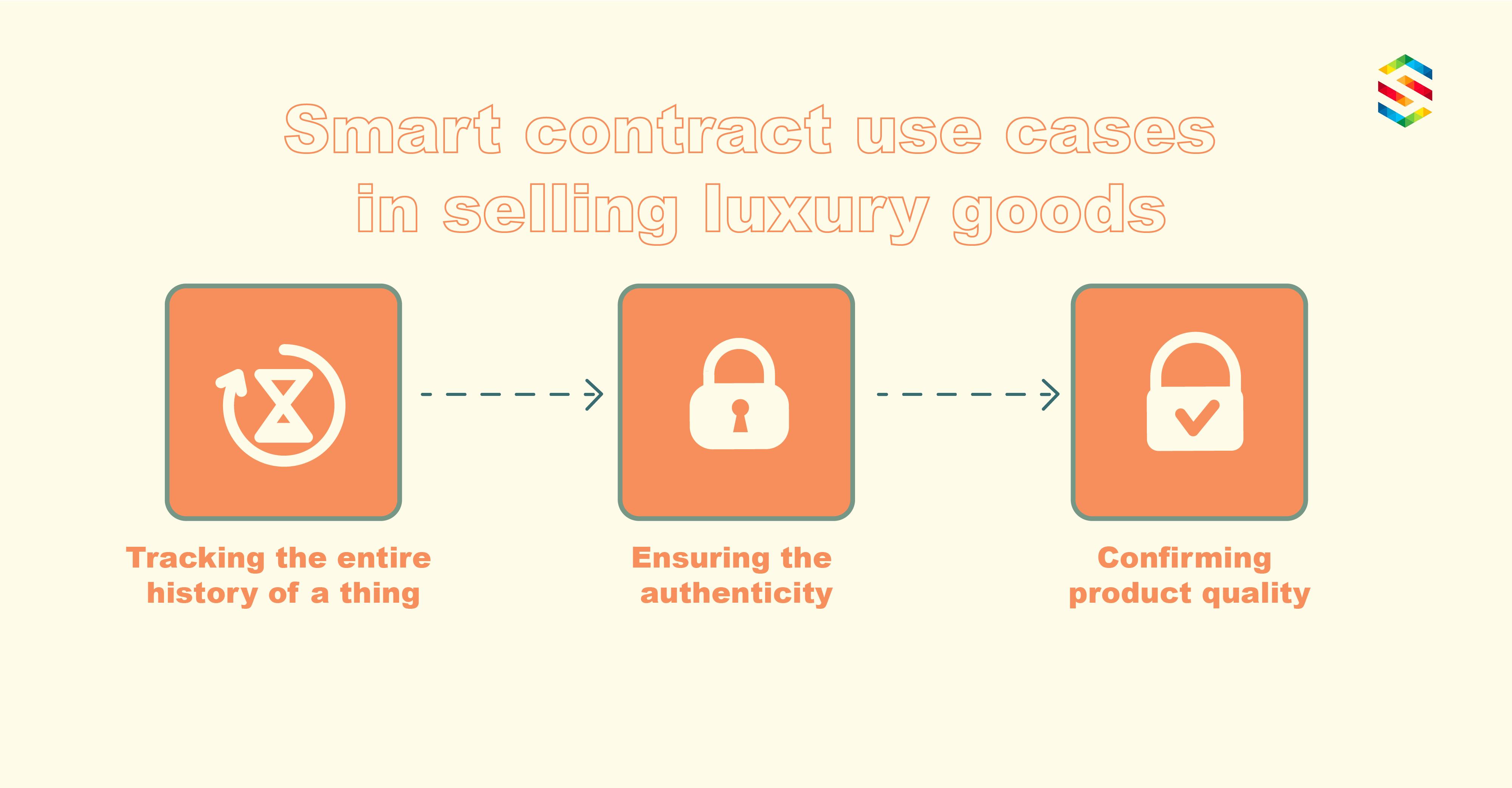 Smart contract luxury goods