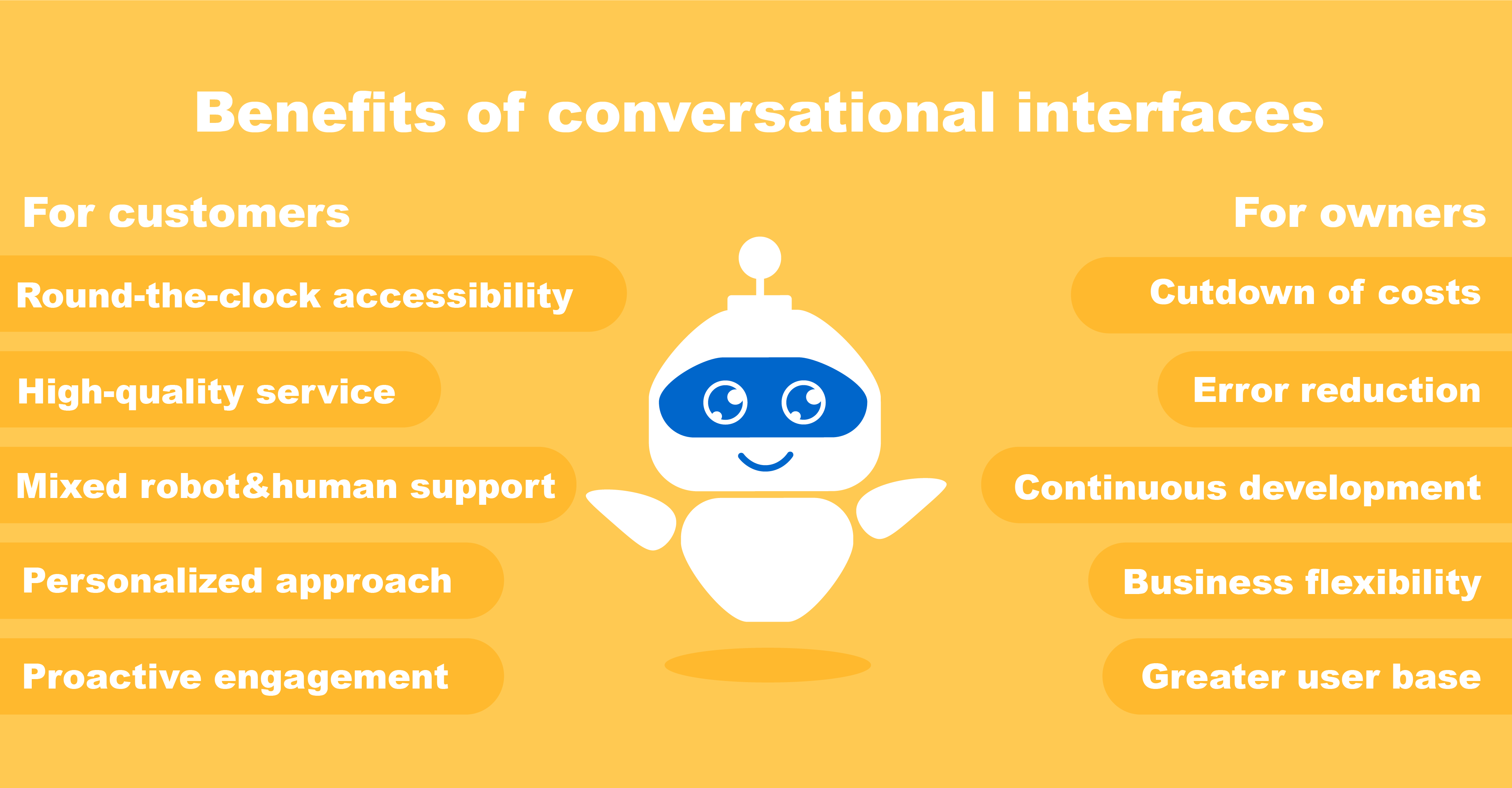 Benefits of conversational interfaces