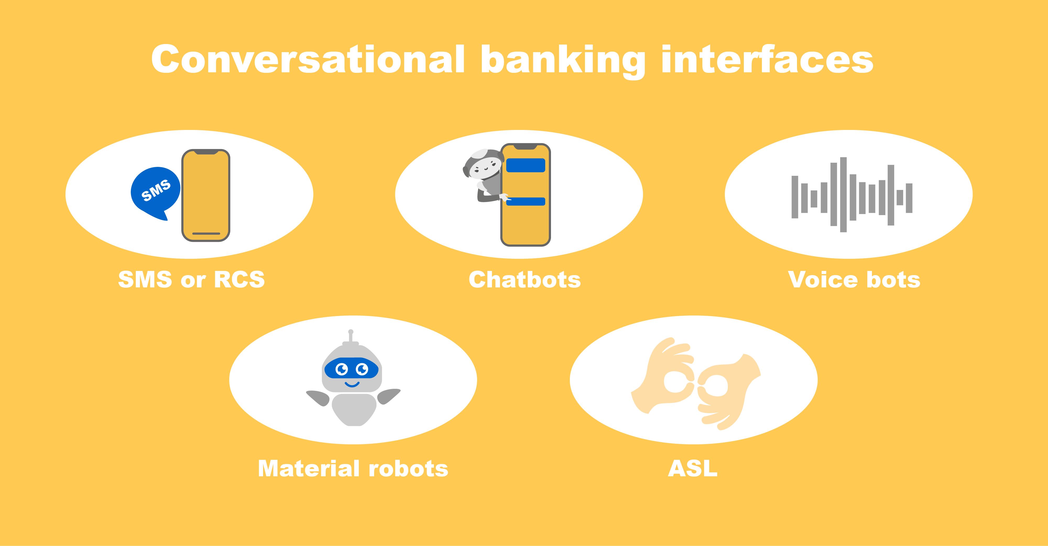 Conversational banking interfaces
