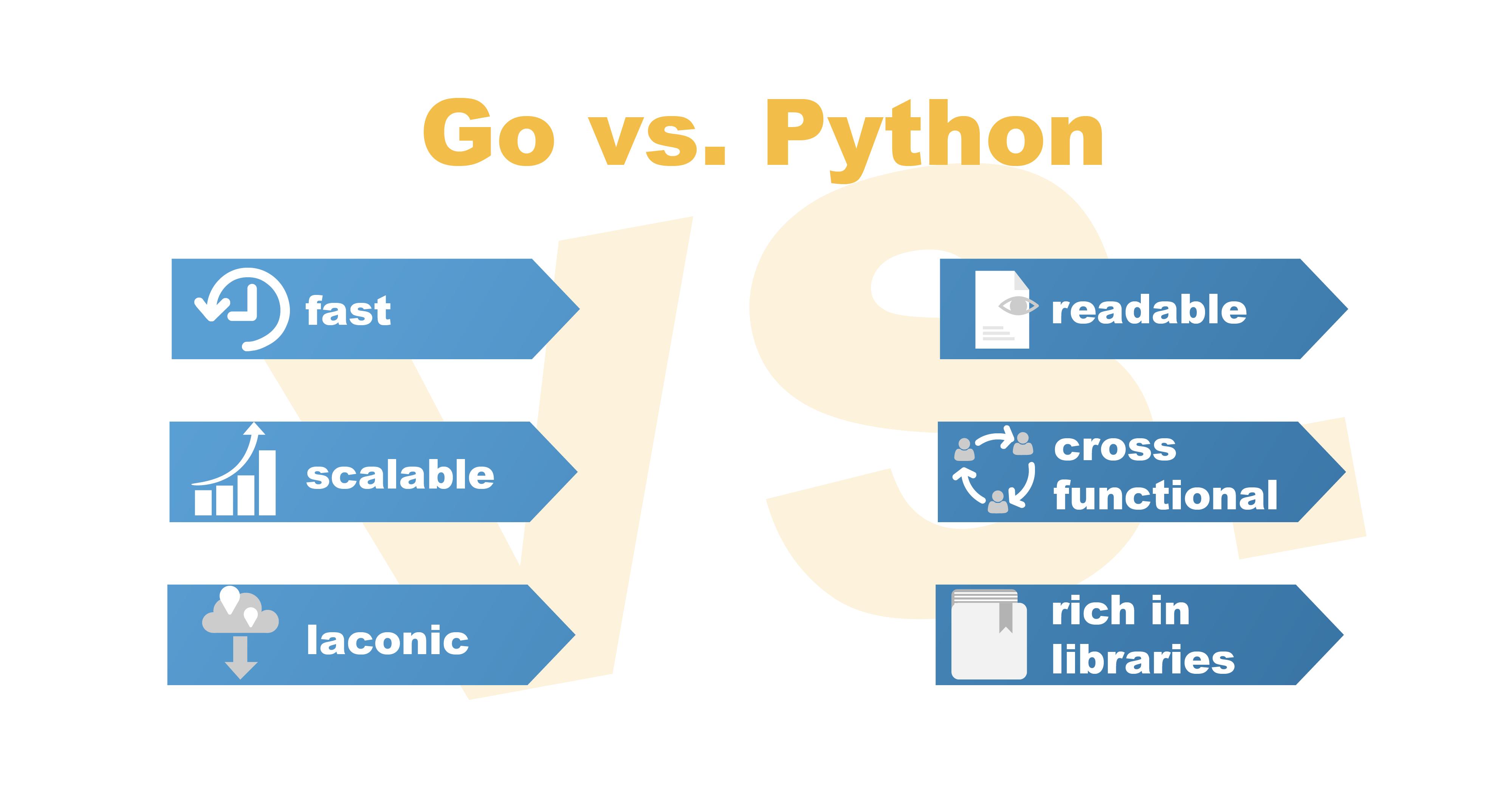 How Go and Python differ