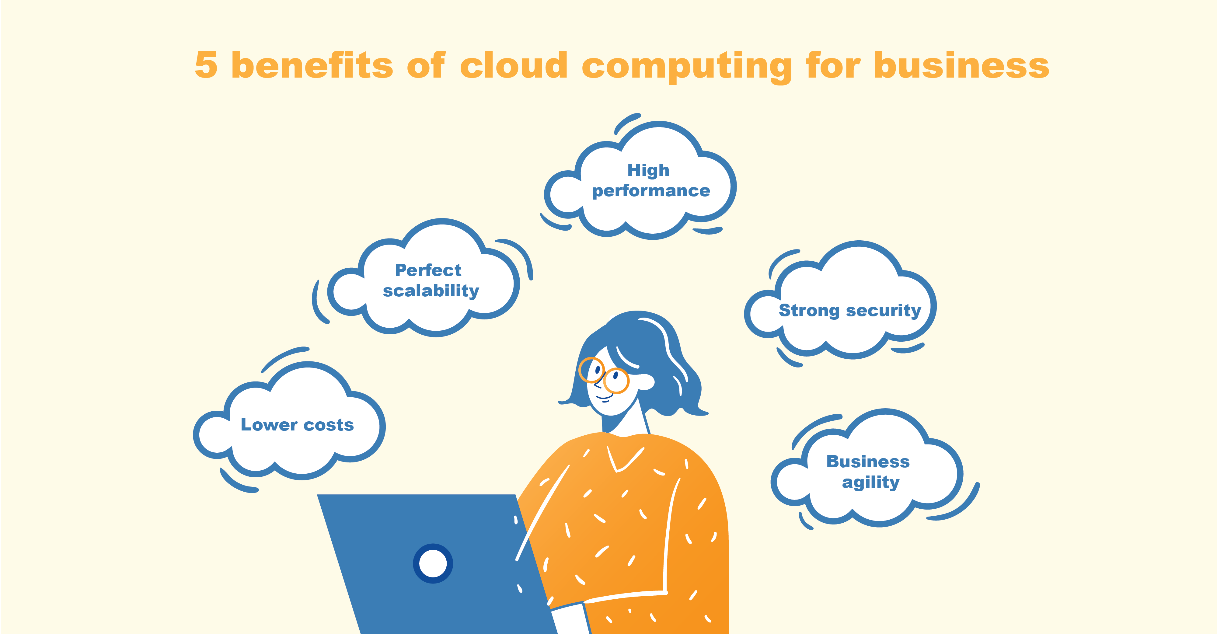 Benefits from using cloud computing for buiness