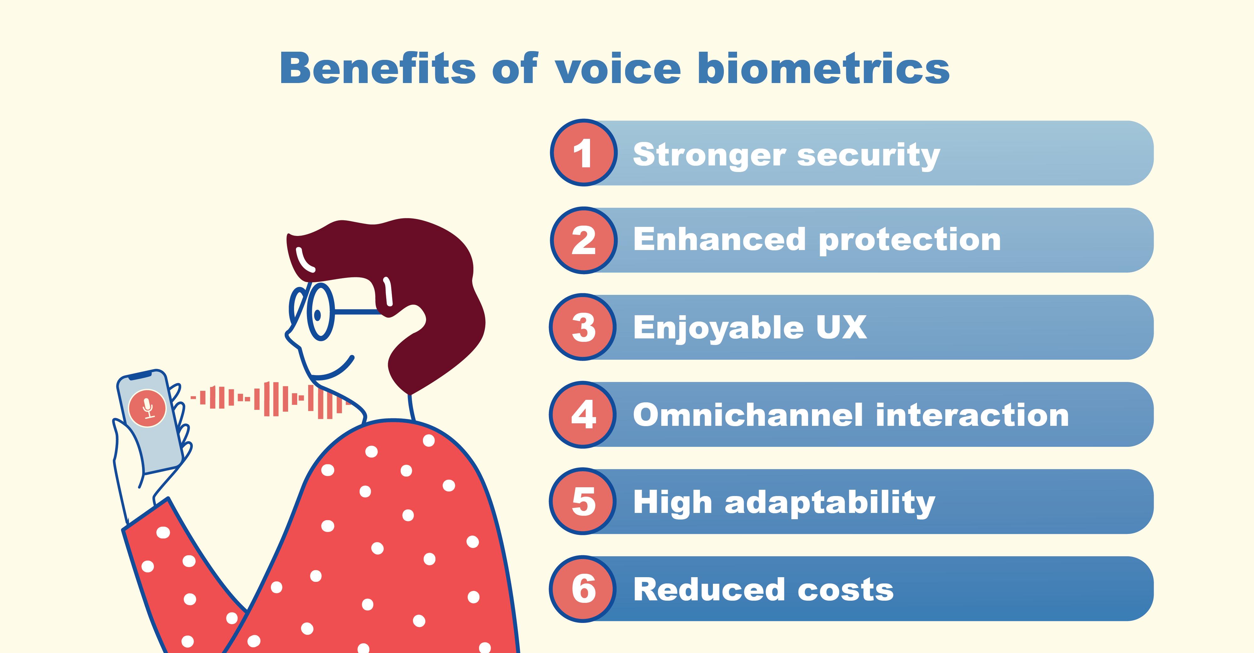 Benefits of using voice biometrics