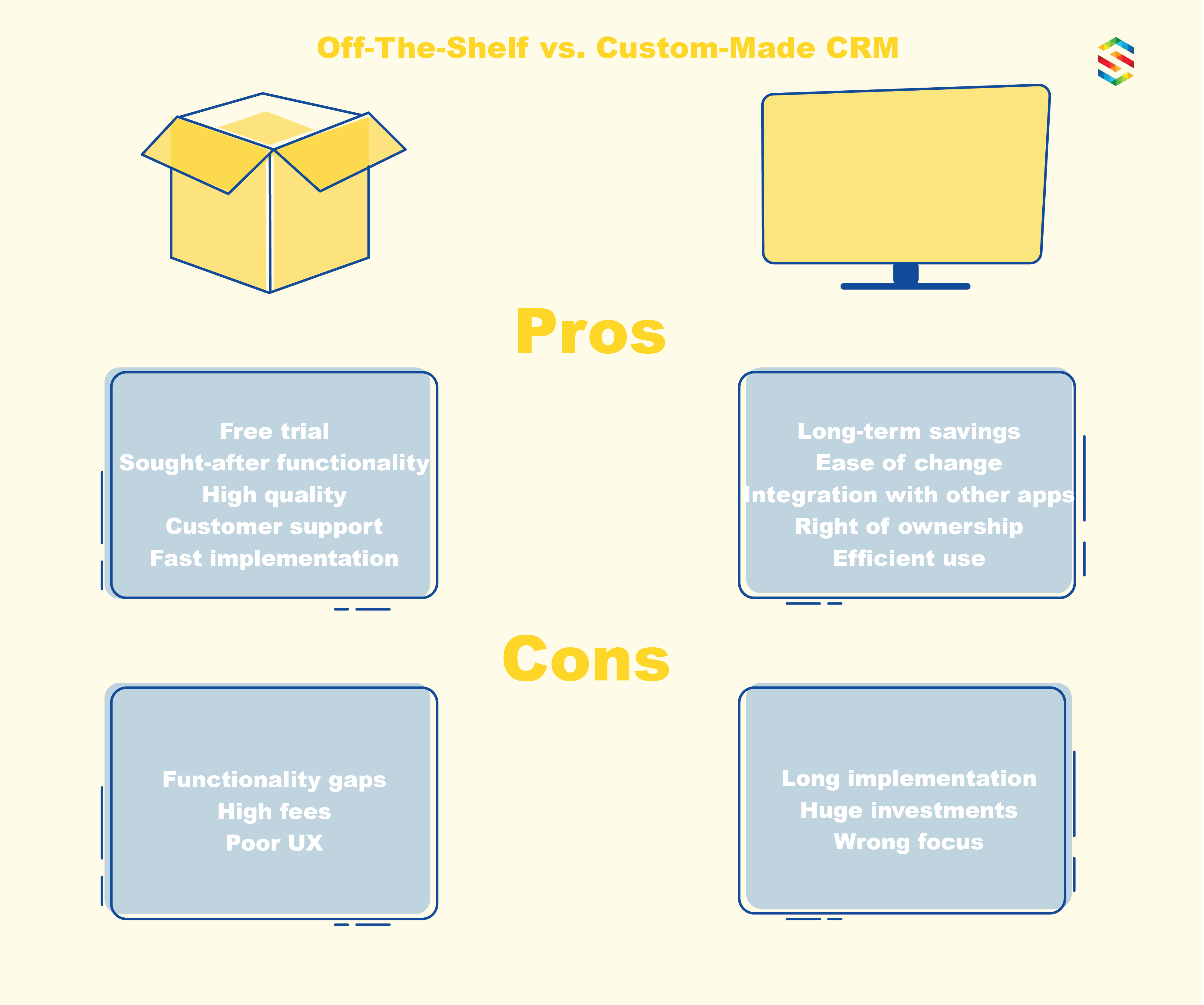 Pros and cons of off-the-shelf vs. custom CRM