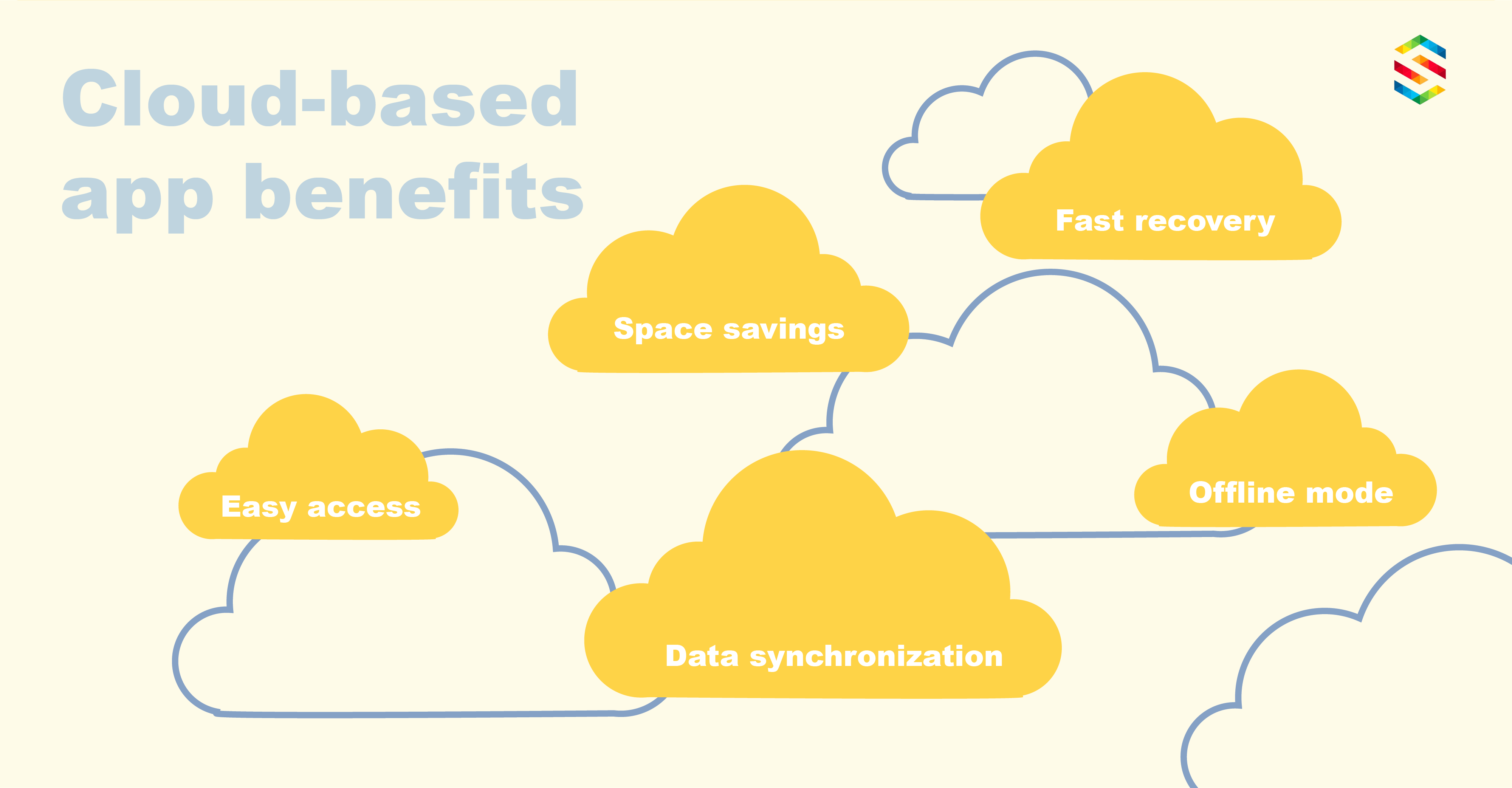 Benefits of cloud-based apps