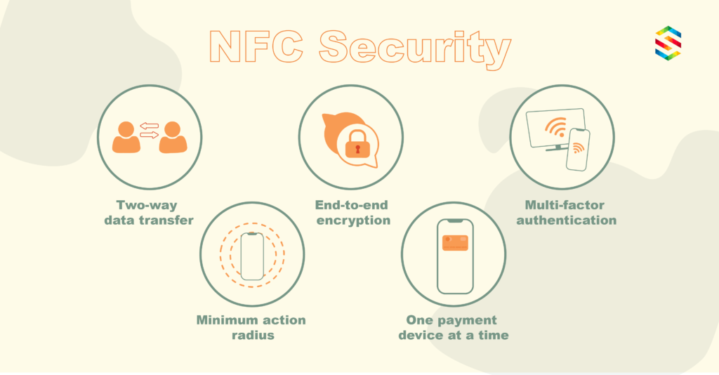 What is NFC security consist of?