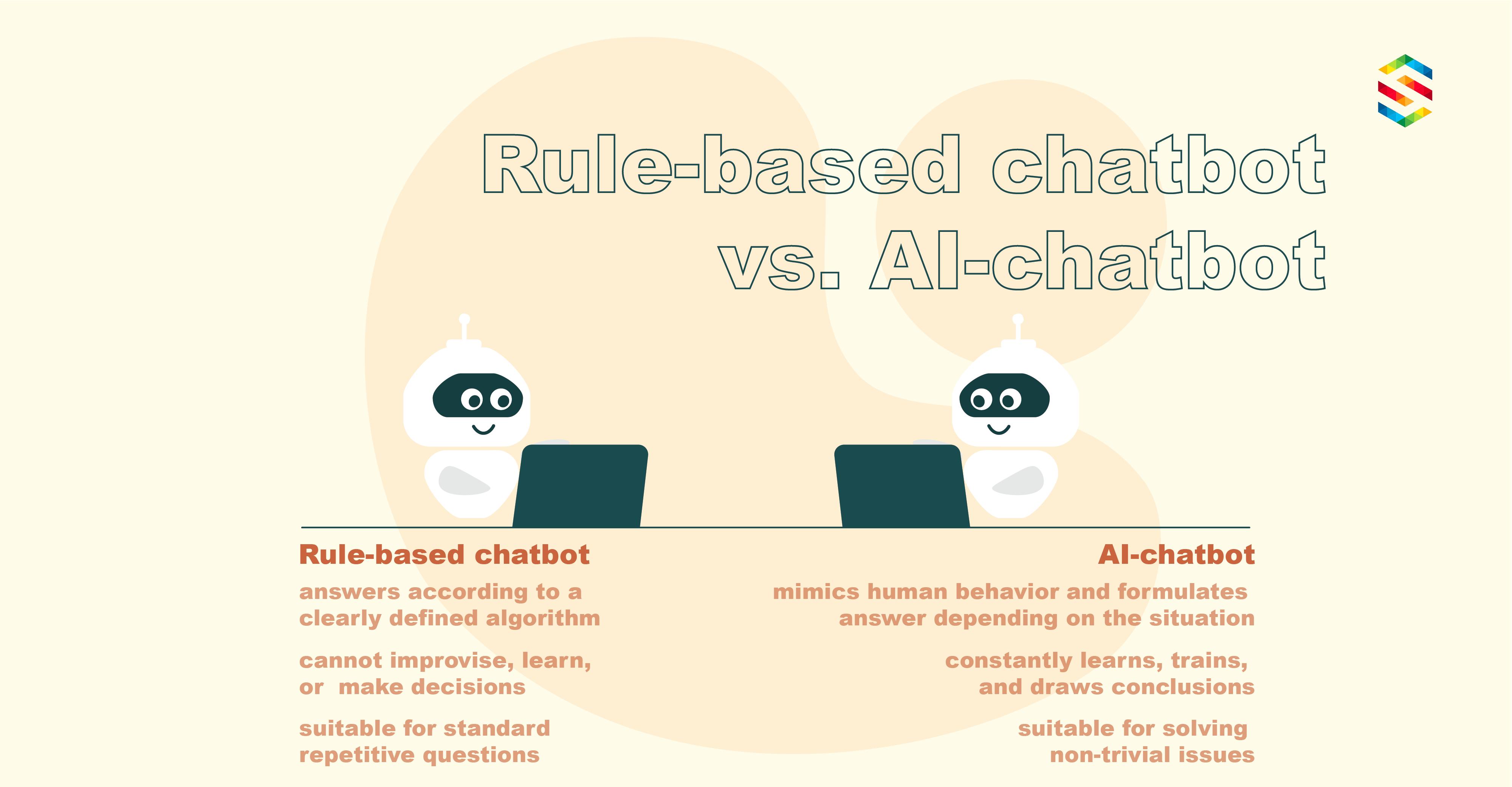 Rule-based bot vs. AI-bot