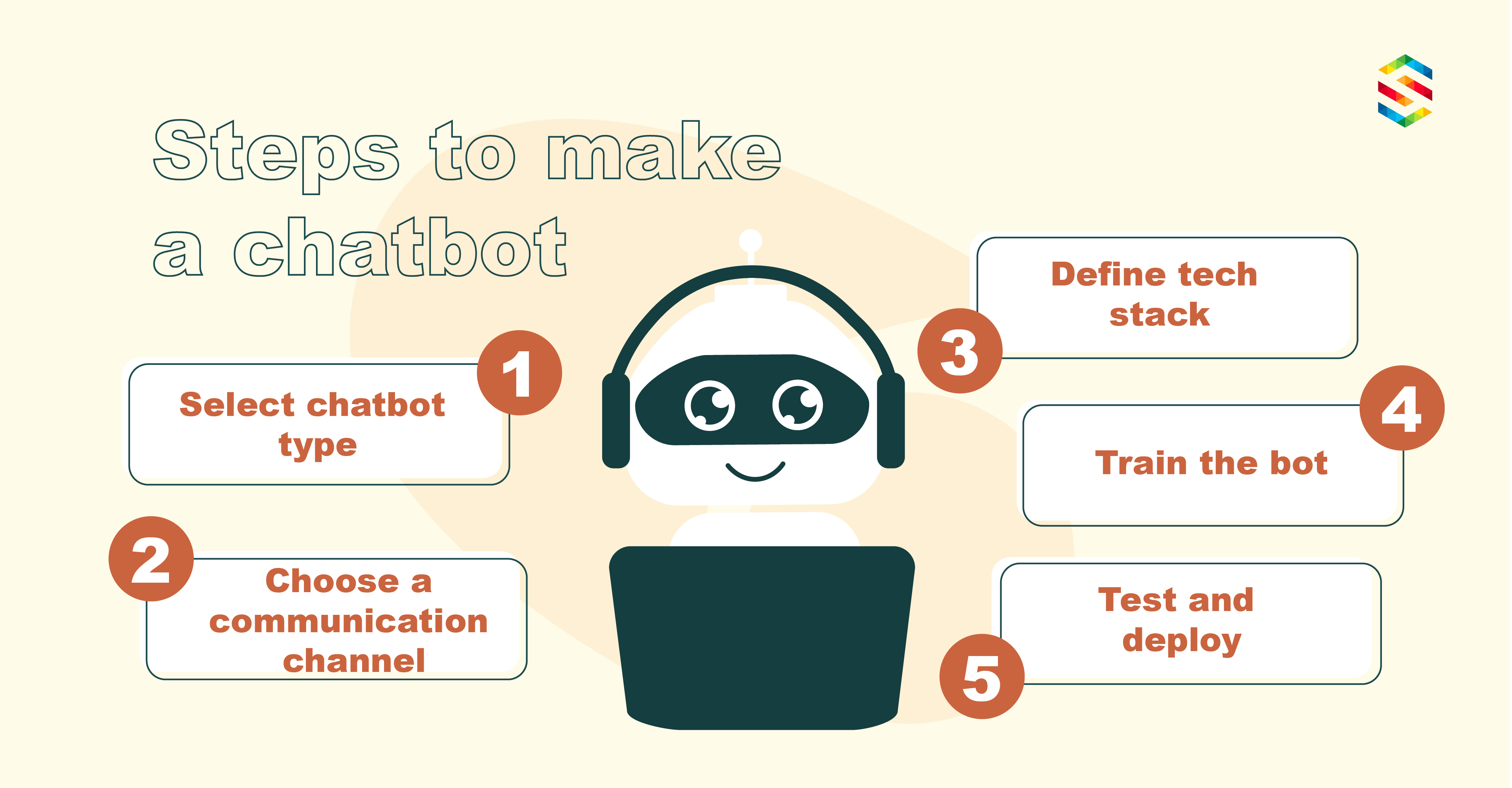 How to make chatbot