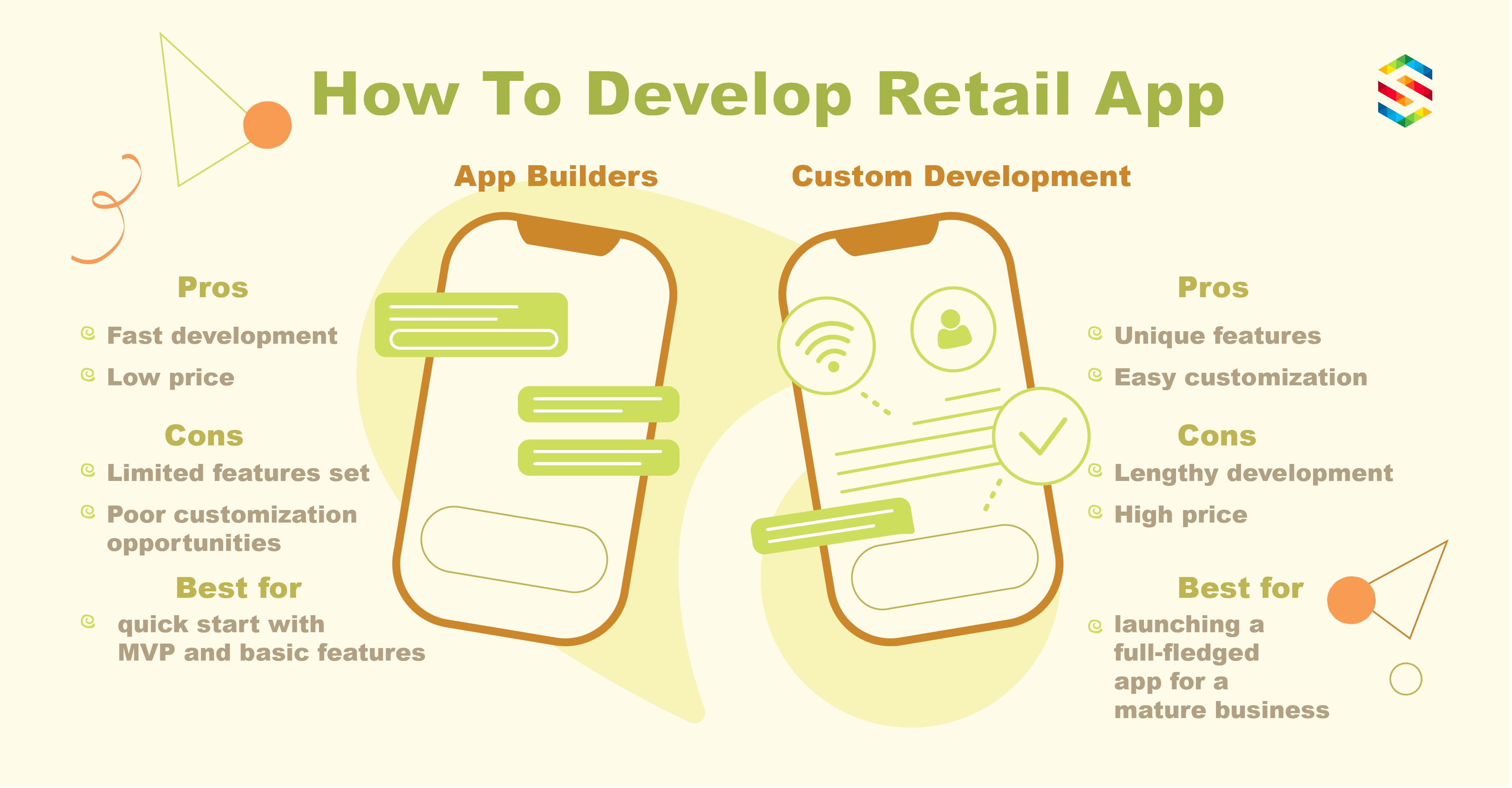 Two ways to make retail app