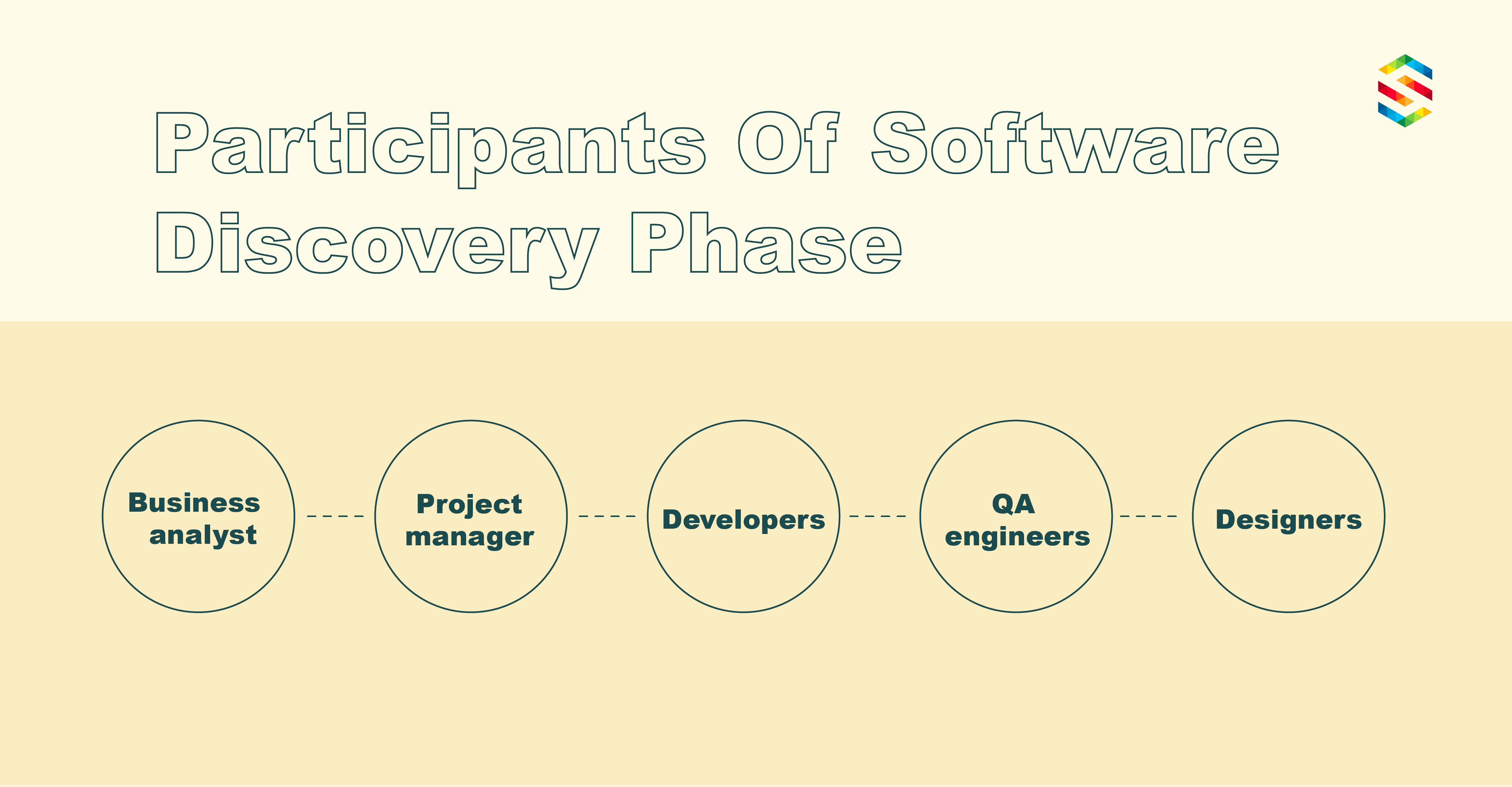 Discovery phase participants