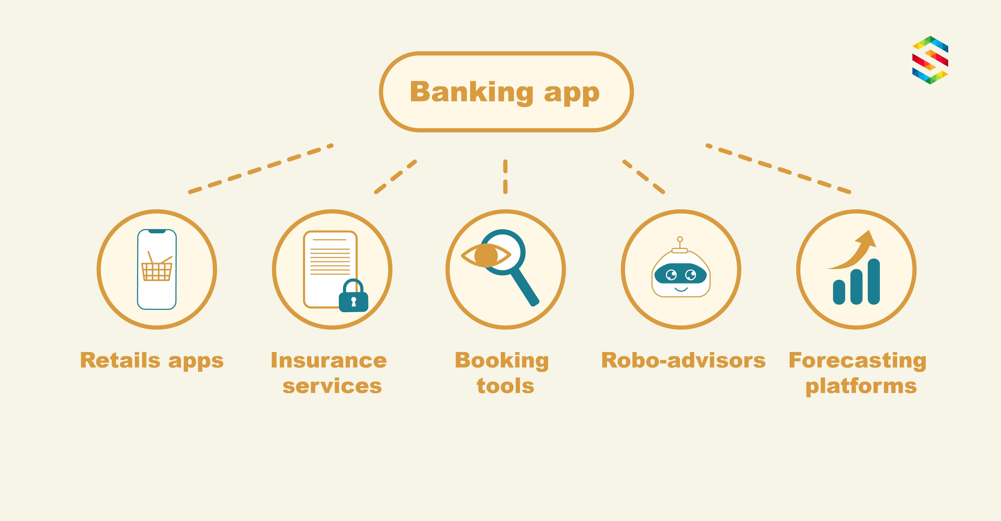 Platform banking