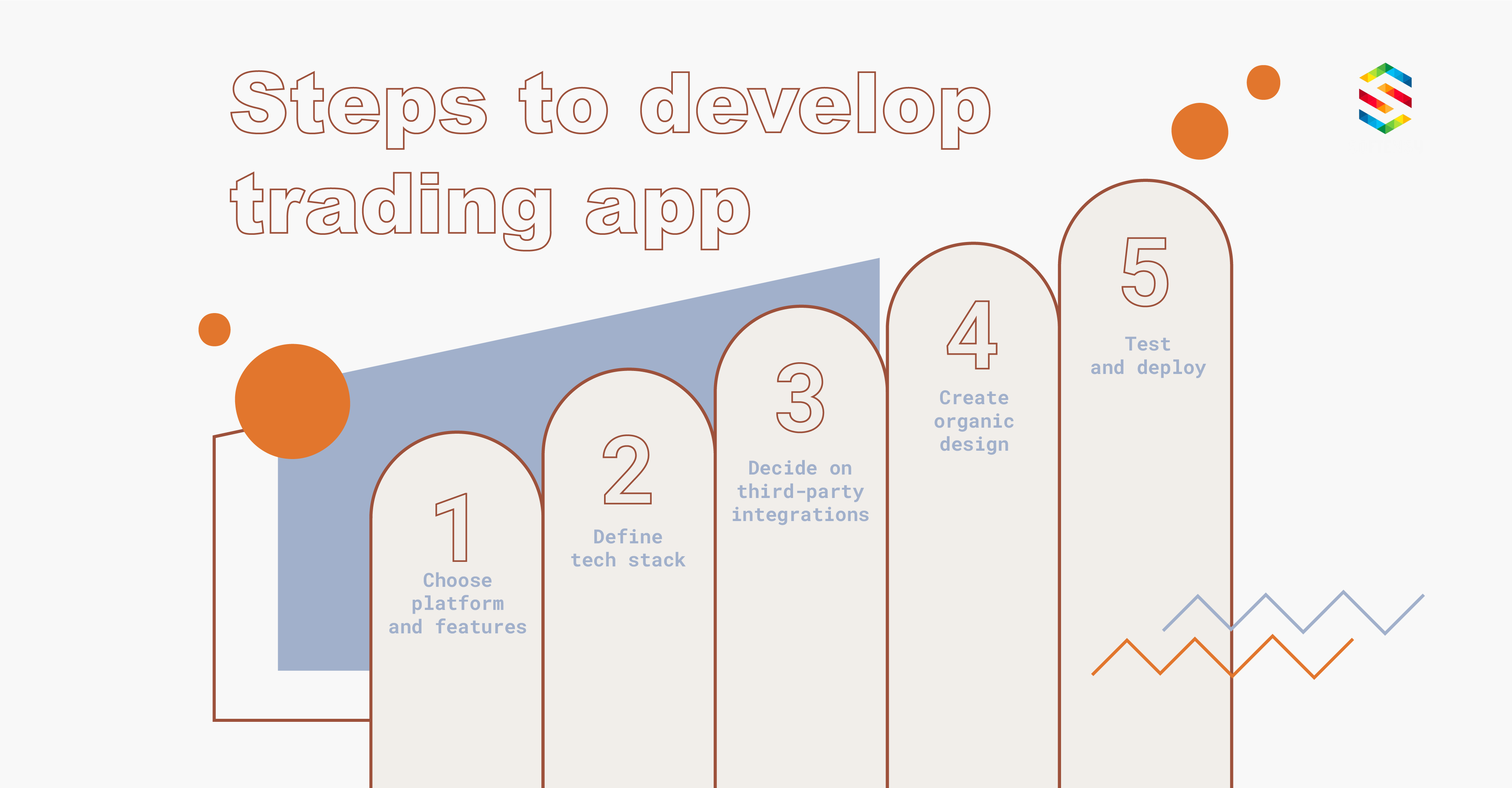 Steps to develop trading app