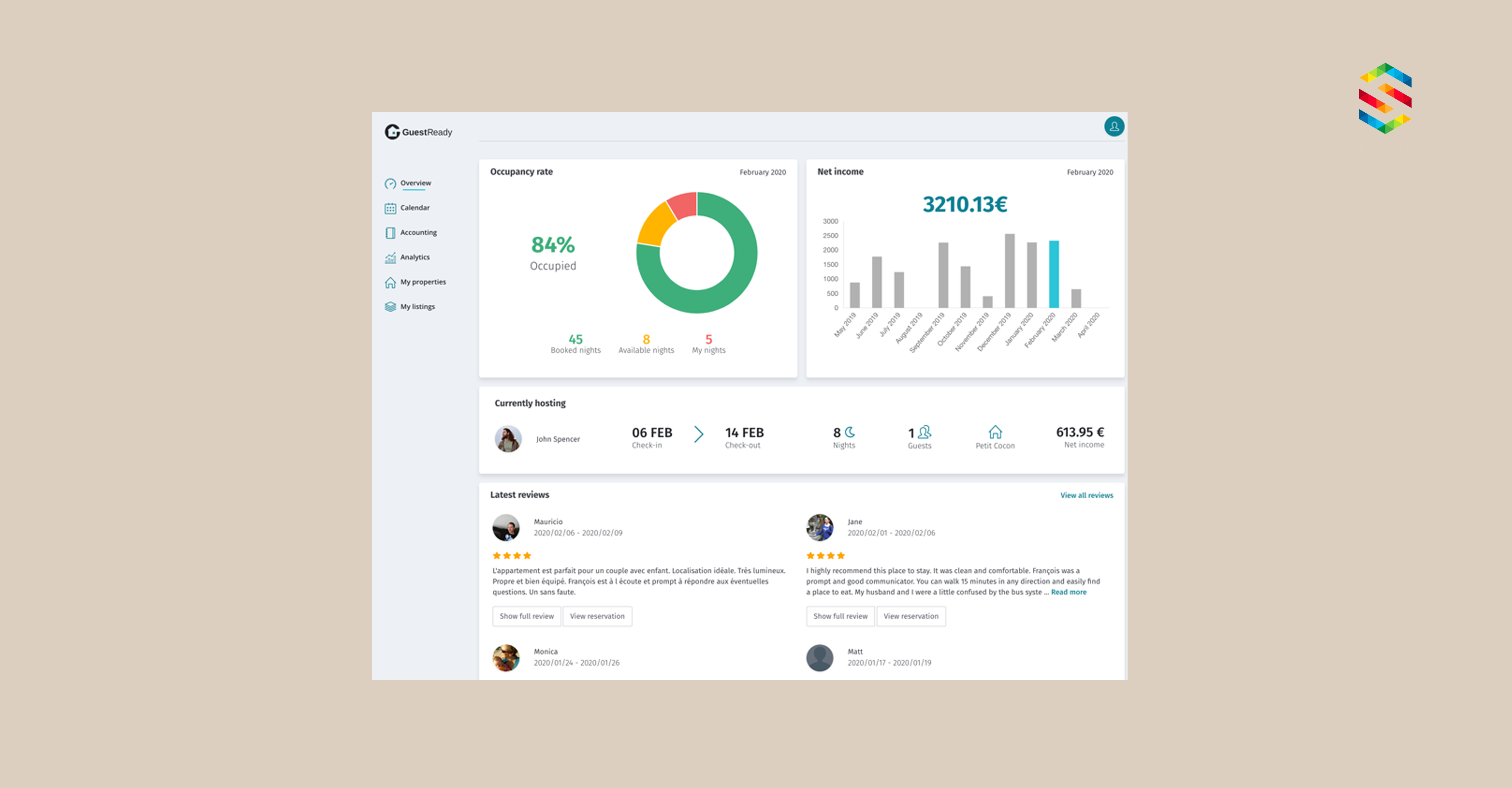 Dashboard for owners