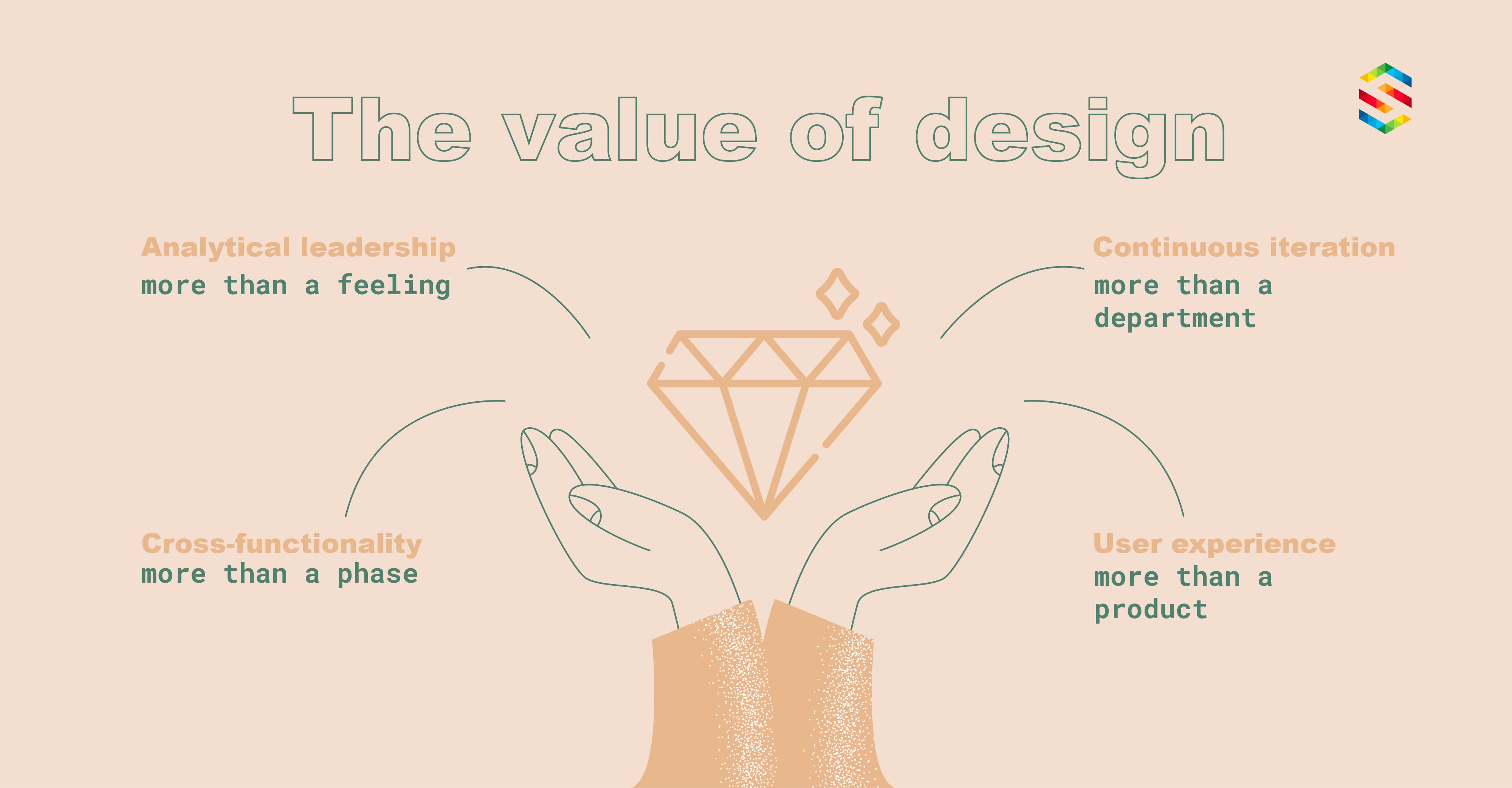 Design value by McKinsey