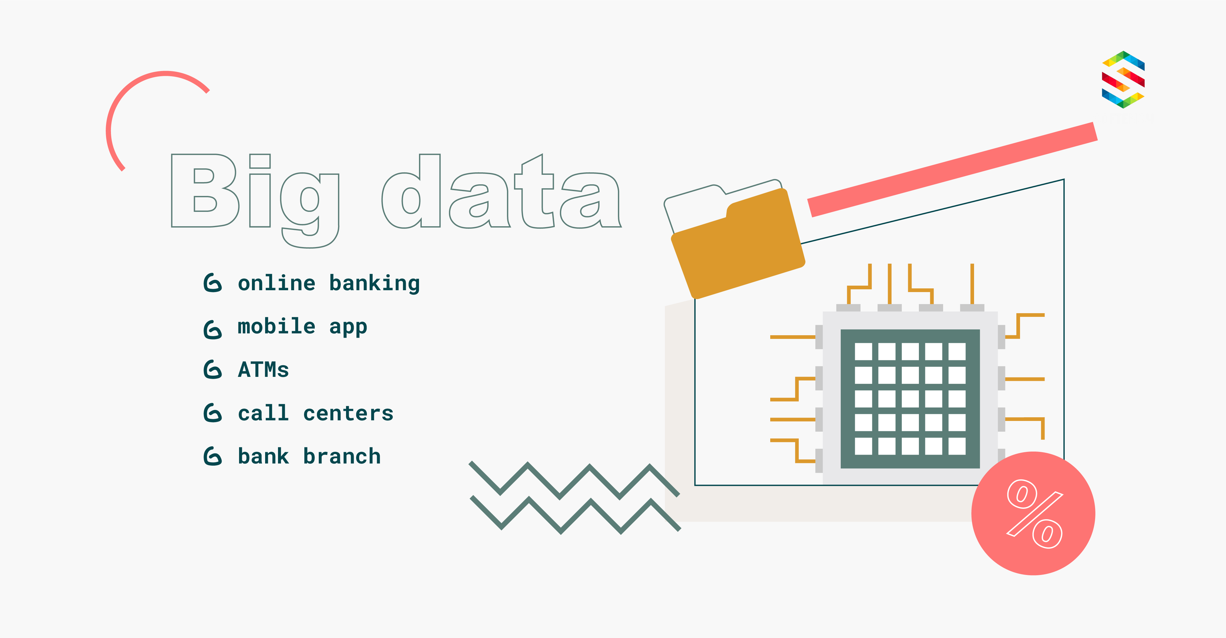 big data in digital banking
